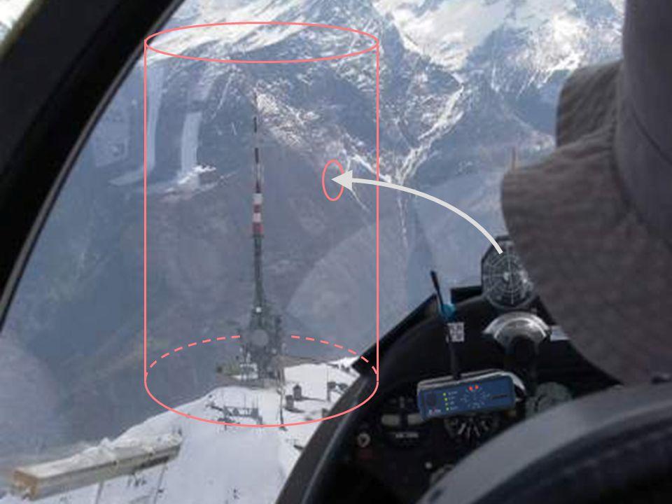Signalisation des obstacles fixes Les 4 LED du haut du cadran clignotent 2 à 2 la vitesse dépend de la proximité de l obstacle + son 11 000 obstacles référencés pour les Alpes (01/2007) le danger vient toujours de devant aucune indication d altitude relative n est précisée CNVV / AAVA – Octobre 2007