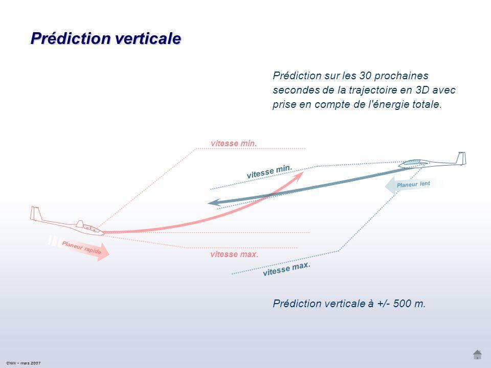 Prédiction horizontale CNVV CNVV – mars 2007 Prédiction de la position sur les 30 prochaines secondes à partir de : la position ; la direction ; la vitesse ; le taux de virage ; le taux de montée.