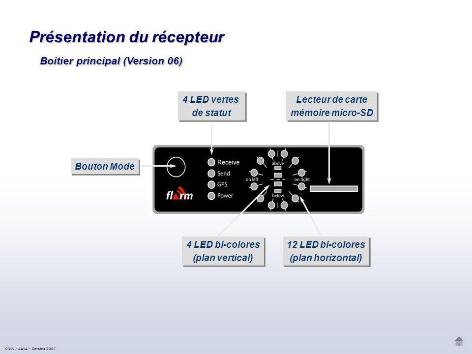 Prédiction verticale CNVV CNVV – mars 2007 Prédiction sur les 30 prochaines secondes de la trajectoire en 3D avec prise en compte de l énergie totale.