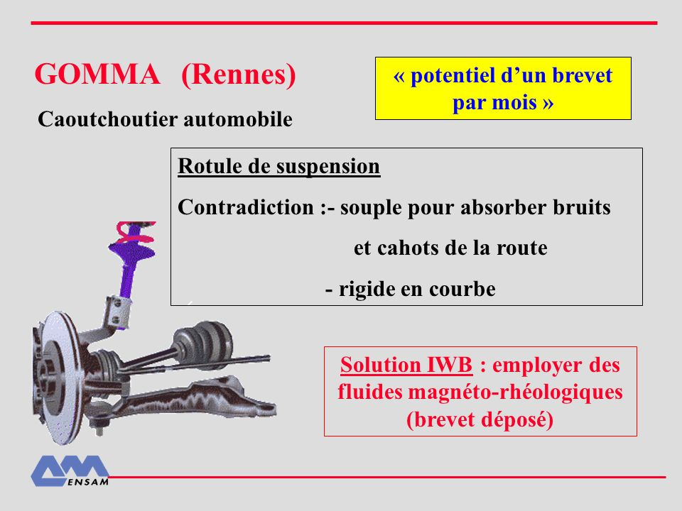 GOMMA (Rennes) Caoutchoutier automobile Rotule de suspension Contradiction :- souple pour absorber bruits et cahots de la route - rigide en courbe Sol