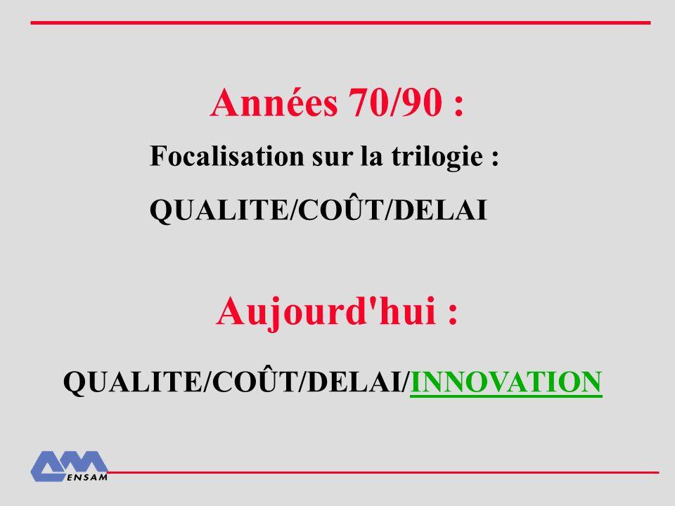 Situation 1 Situation 2 « mécanisme de transformation » à lorigine de laction de transformation Dans TRIZ, ces mécanismes seront appelés « principes », « solutions standards » et plus généralement « opérateurs ».