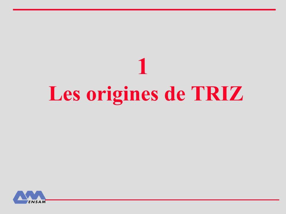 « TRIZ » Un corpus de connaissances dédié à la créativité « TRIZ » Un corpus de connaissances dédié à la créativité