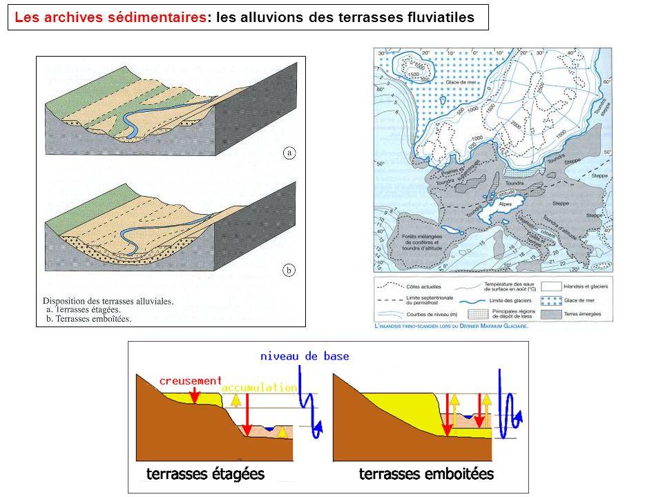 Les archives sédimentaires: les alluvions des terrasses fluviatiles