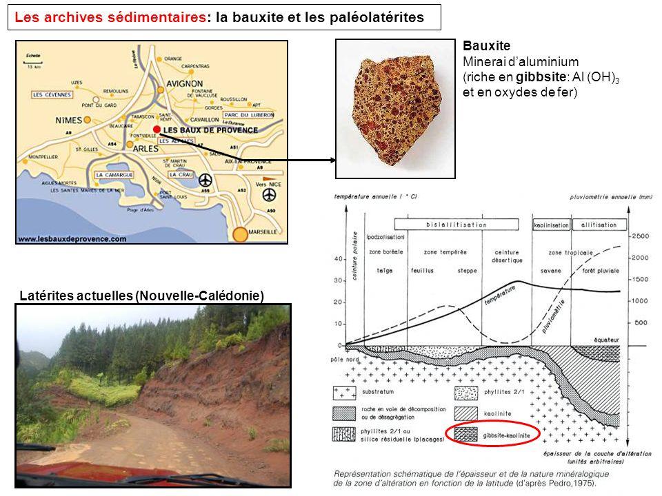 Les archives sédimentaires: la bauxite et les paléolatérites Latérites actuelles (Nouvelle-Calédonie) Bauxite Minerai daluminium (riche en gibbsite: A
