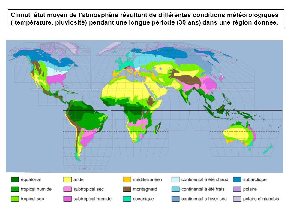 Climat : état moyen de latmosphère résultant de différentes conditions météorologiques ( température, pluviosité) pendant une longue période (30 ans)