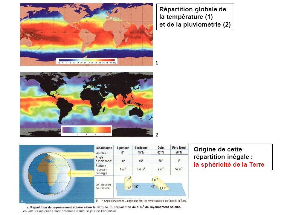 Répartition globale de la température (1) et de la pluviométrie (2) 1 2 Origine de cette répartition inégale : la sphéricité de la Terre