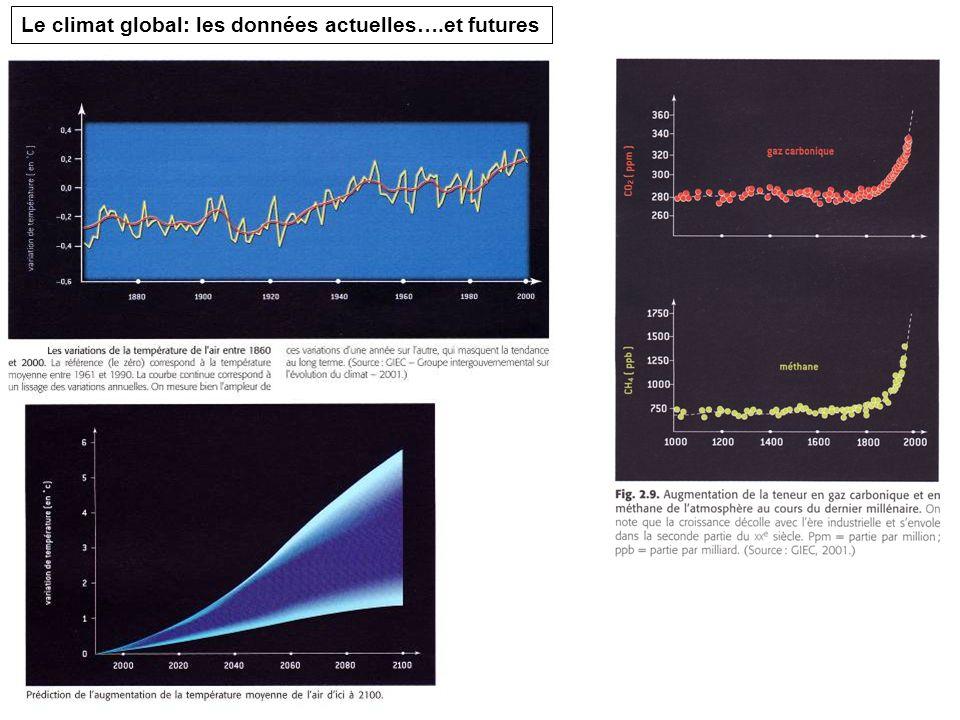 Quelles peuvent être les causes de variations globales du climat.