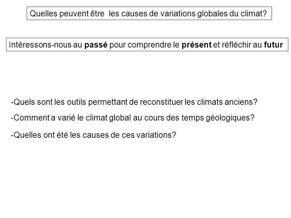 Les causes des variations climatiques à petite échelle de temps: des phénomènes amplificateurs Augmentation de la température Diminution de la solubilité du CO 2 Augmentation du taux de CO2 atmosphérique Augmentation de leffet de serre Diminution de la température Augmentation de la Surface de glace Augmentation de lalbédo