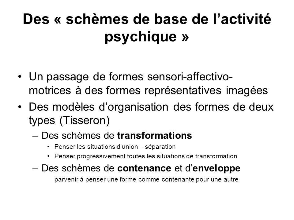 Des « schèmes de base de lactivité psychique » Un passage de formes sensori-affectivo- motrices à des formes représentatives imagées Des modèles dorga