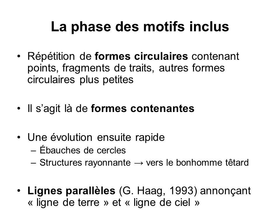 La phase des motifs inclus Répétition de formes circulaires contenant points, fragments de traits, autres formes circulaires plus petites Il sagit là