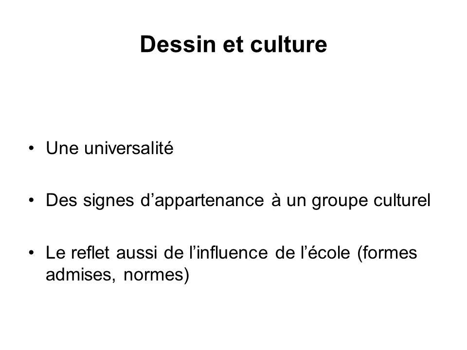 Dessin et culture Une universalité Des signes dappartenance à un groupe culturel Le reflet aussi de linfluence de lécole (formes admises, normes)