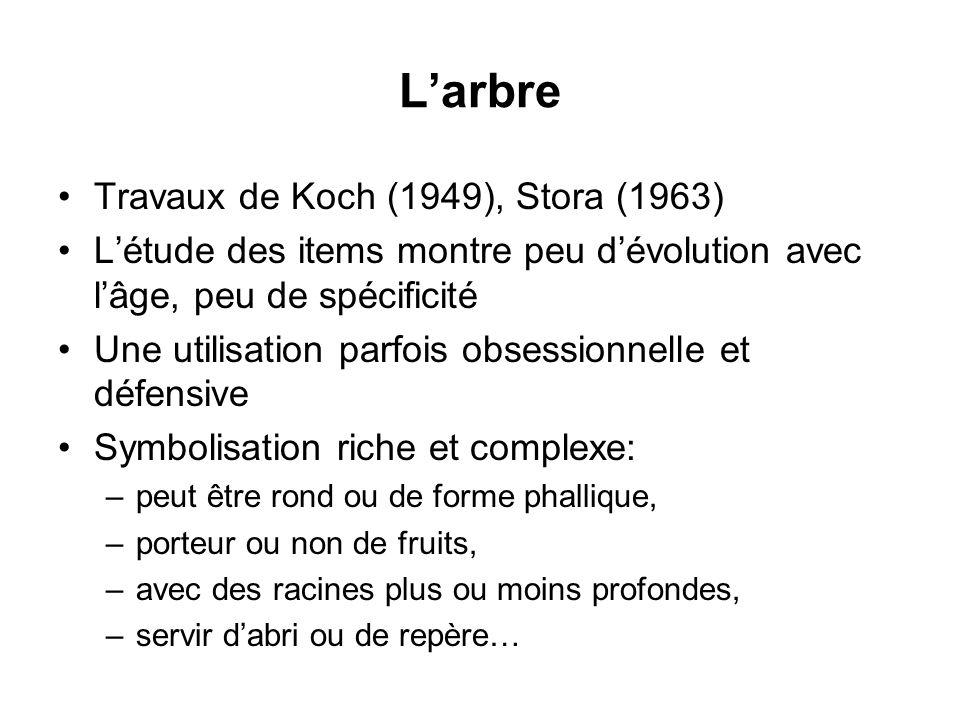 Larbre Travaux de Koch (1949), Stora (1963) Létude des items montre peu dévolution avec lâge, peu de spécificité Une utilisation parfois obsessionnell