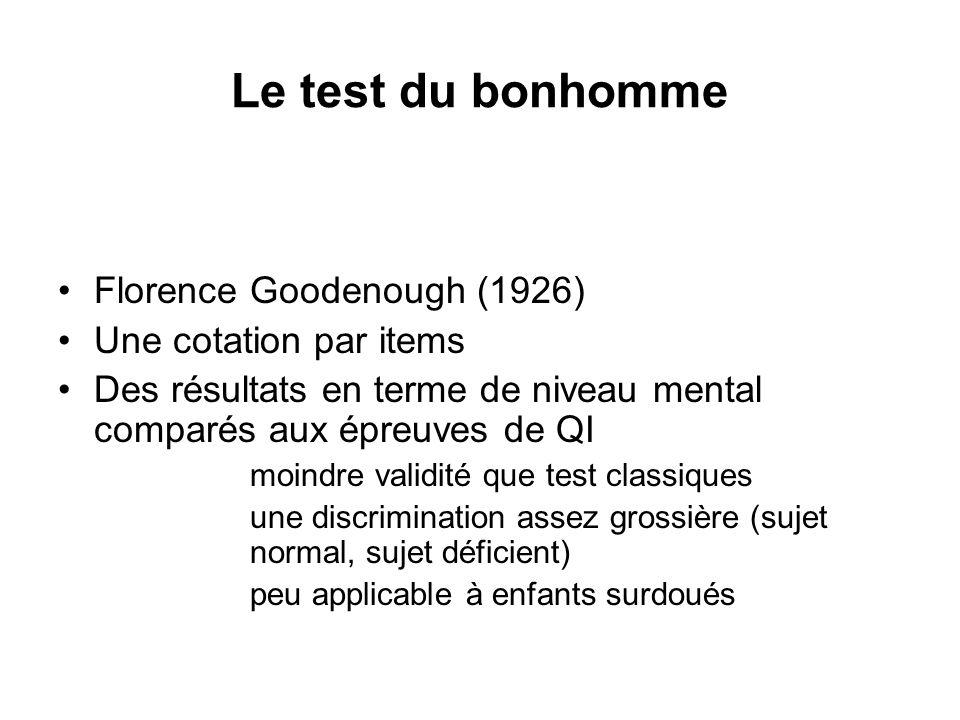 Le test du bonhomme Florence Goodenough (1926) Une cotation par items Des résultats en terme de niveau mental comparés aux épreuves de QI moindre vali