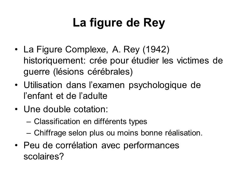 La figure de Rey La Figure Complexe, A. Rey (1942) historiquement: crée pour étudier les victimes de guerre (lésions cérébrales) Utilisation dans lexa