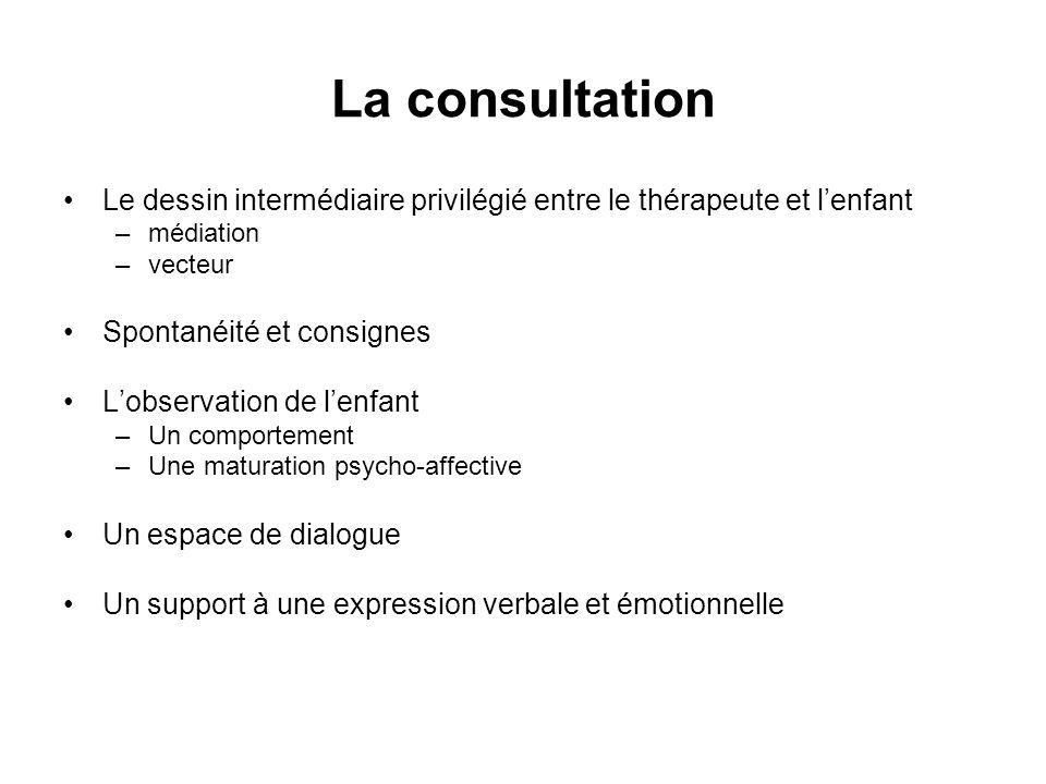 La consultation Le dessin intermédiaire privilégié entre le thérapeute et lenfant –médiation –vecteur Spontanéité et consignes Lobservation de lenfant