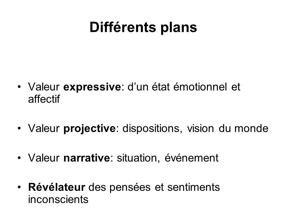 Différents plans Valeur expressive: dun état émotionnel et affectif Valeur projective: dispositions, vision du monde Valeur narrative: situation, évén