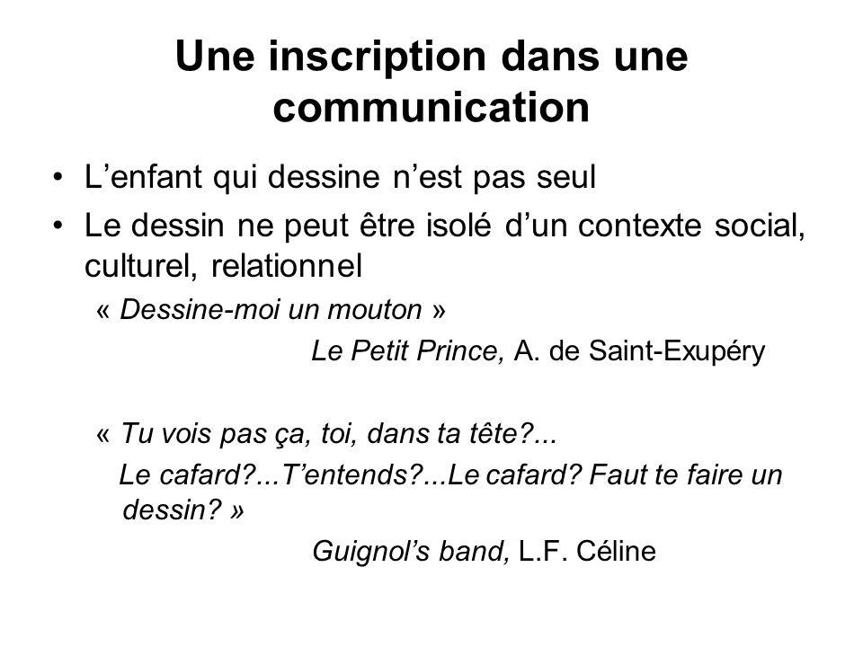 Entre 4 ans et 5 ans Souvent plusieurs sujets « flottants » sur une même page Axes non forcément parallèles aux bords de la page Des dimensions disproportionnées Un enchaînement « narratif » (Luquet)
