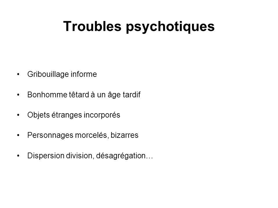Troubles psychotiques Gribouillage informe Bonhomme têtard à un âge tardif Objets étranges incorporés Personnages morcelés, bizarres Dispersion divisi