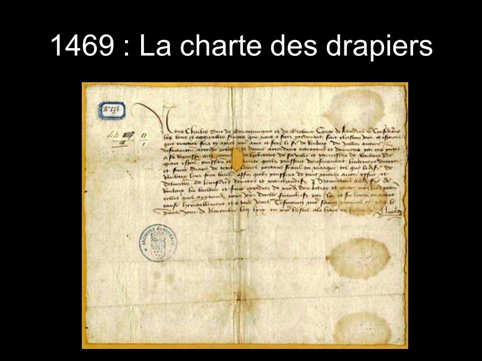 Filature Motte-Bossut