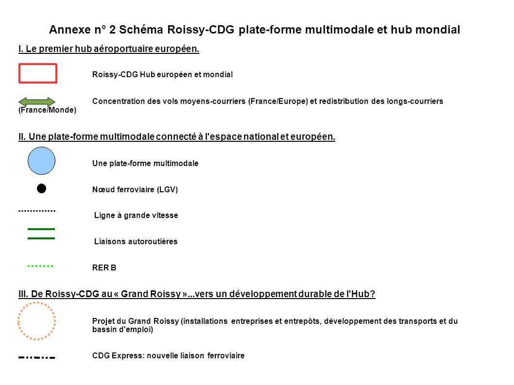 I. Le premier hub aéroportuaire européen. Roissy-CDG Hub européen et mondial Concentration des vols moyens-courriers (France/Europe) et redistribution