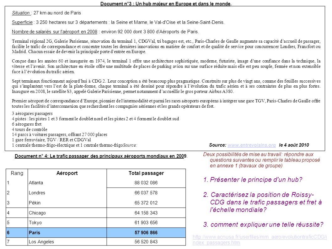 Document n°3 : Un hub majeur en Europe et dans le monde. Situation : 27 km au nord de Paris Superficie : 3 250 hectares sur 3 départements : la Seine