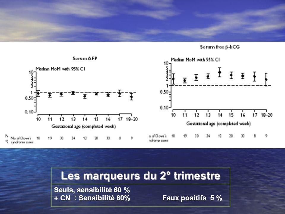 Les marqueurs du 2° trimestre Seuls, sensibilité 60 % + CN : Sensibilité 80% Faux positifs 5 % Ces deux graphiques représentent les écarts du taux dhCG et de la fraction libre de la β hCG en cas de trisomie 21, par rapport à leur médiane, de la 10 ème à la 20 ème semaine de la grossesse.