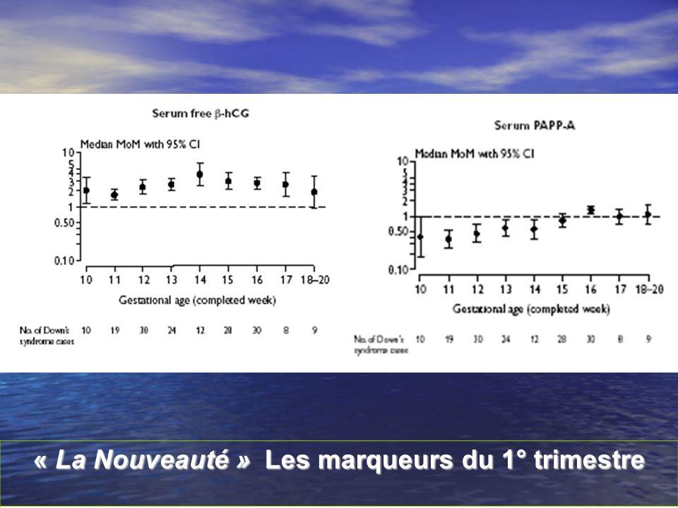 « La Nouveauté » Les marqueurs du 1° trimestre Ces deux graphiques représentent les écarts du taux dinhibine A et de PAPP-A en cas de trisomie 21, par rapport à leur médiane, de la 10 ème à la 20 ème semaine de la grossesse.