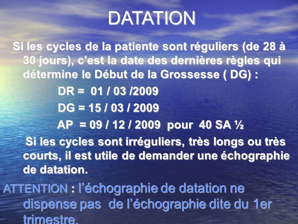 DATATION Si les cycles de la patiente sont réguliers (de 28 à 30 jours), cest la date des dernières règles qui détermine le Début de la Grossesse ( DG) : Si les cycles de la patiente sont réguliers (de 28 à 30 jours), cest la date des dernières règles qui détermine le Début de la Grossesse ( DG) : DR = 01 / 03 /2009 DR = 01 / 03 /2009 DG = 15 / 03 / 2009 DG = 15 / 03 / 2009 AP = 09 / 12 / 2009 pour 40 SA ½ AP = 09 / 12 / 2009 pour 40 SA ½ Si les cycles sont irréguliers, très longs ou très courts, il est utile de demander une échographie de datation.