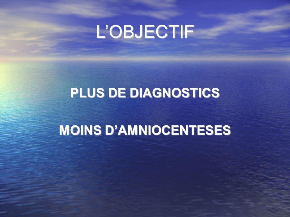 LOBJECTIF PLUS DE DIAGNOSTICS MOINS DAMNIOCENTESES