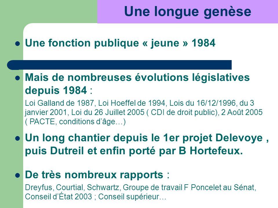Une longue genèse Une fonction publique « jeune » 1984 Mais de nombreuses évolutions législatives depuis 1984 : Loi Galland de 1987, Loi Hoeffel de 19