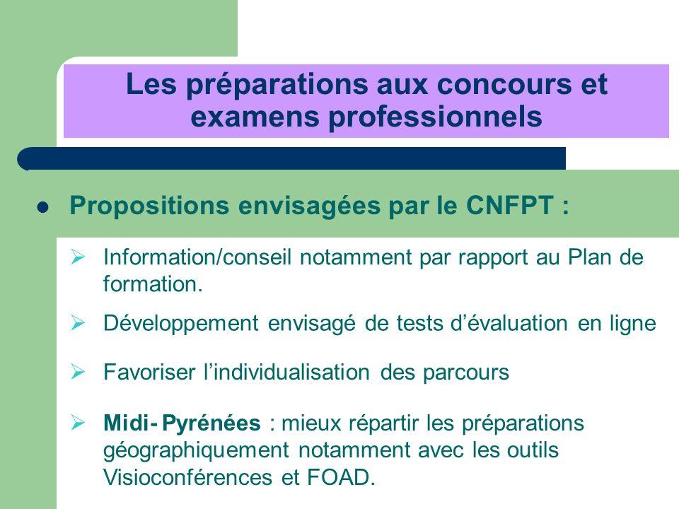 Les préparations aux concours et examens professionnels Propositions envisagées par le CNFPT : Midi- Pyrénées : mieux répartir les préparations géogra