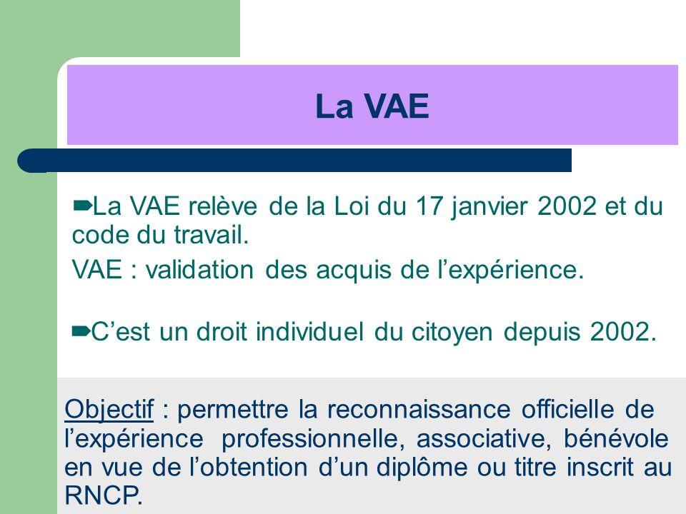 La VAE relève de la Loi du 17 janvier 2002 et du code du travail. VAE : validation des acquis de lexpérience. Cest un droit individuel du citoyen depu