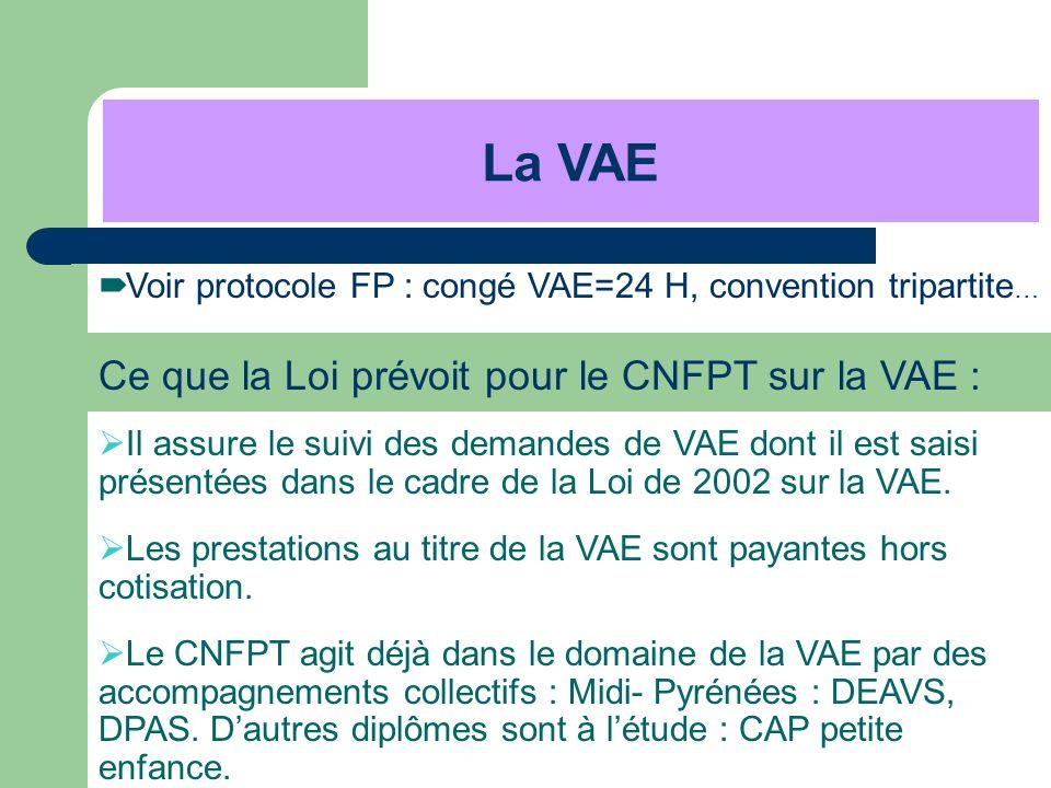 Voir protocole FP : congé VAE=24 H, convention tripartite … Il assure le suivi des demandes de VAE dont il est saisi présentées dans le cadre de la Lo