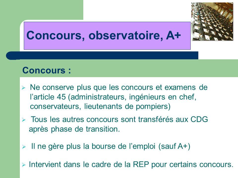 Concours : Concours, observatoire, A+ Tous les autres concours sont transférés aux CDG après phase de transition. Ne conserve plus que les concours et