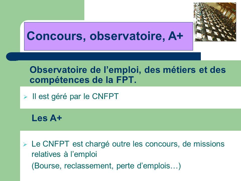 Observatoire de lemploi, des métiers et des compétences de la FPT. Concours, observatoire, A+ Il est géré par le CNFPT Les A+ Le CNFPT est chargé outr