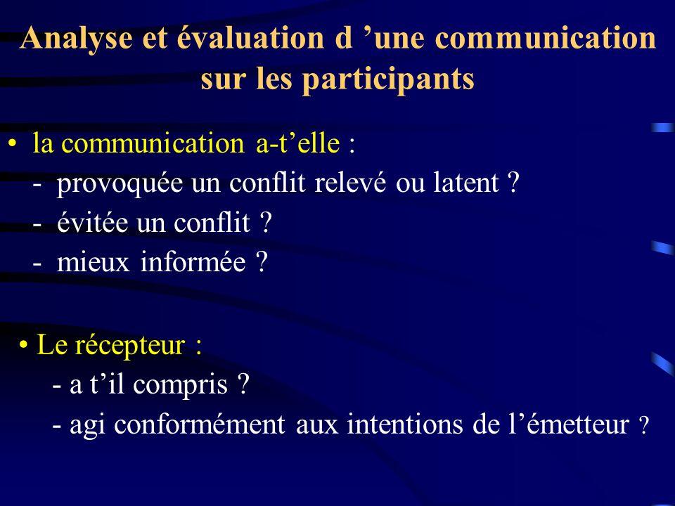 Analyse et évaluation d une communication sur les participants la communication a-telle : - provoquée un conflit relevé ou latent .