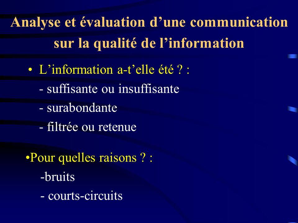 Analyse et évaluation dune communication sur la qualité de linformation Linformation a-telle été .