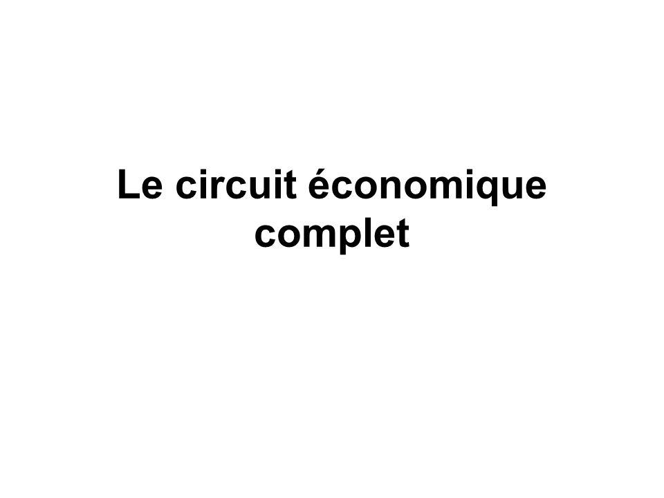 Le circuit économique complet