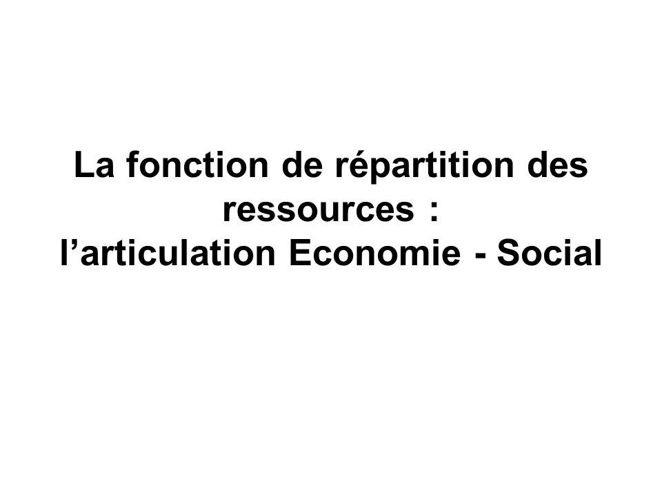 La fonction de répartition des ressources : larticulation Economie - Social