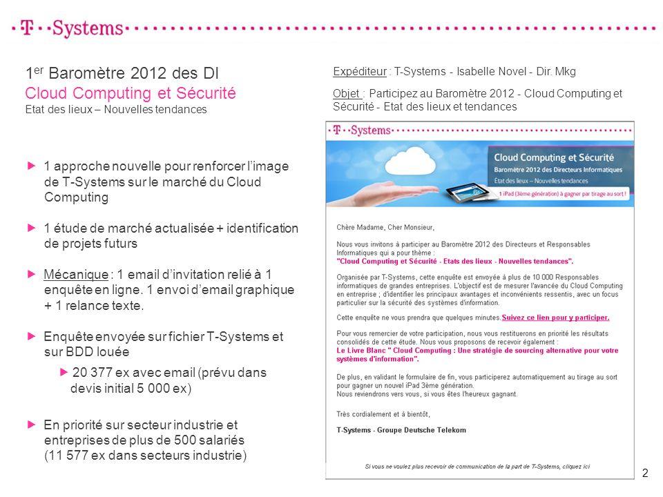 1 er Baromètre 2012 des DI Cloud Computing et Sécurité Etat des lieux – Nouvelles tendances 1 approche nouvelle pour renforcer limage de T-Systems sur