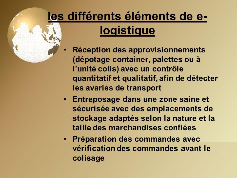 les différents éléments de e- logistique Réception des approvisionnements (dépotage container, palettes ou à lunité colis) avec un contrôle quantitati