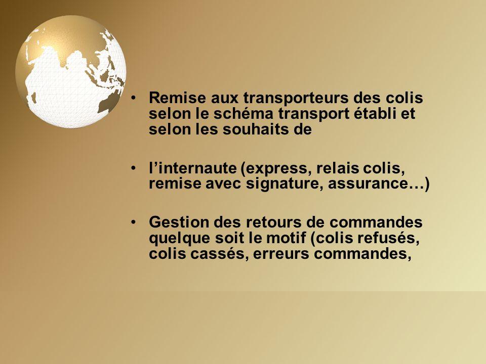 Remise aux transporteurs des colis selon le schéma transport établi et selon les souhaits de linternaute (express, relais colis, remise avec signature