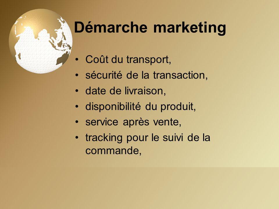 Démarche marketing Coût du transport, sécurité de la transaction, date de livraison, disponibilité du produit, service après vente, tracking pour le s