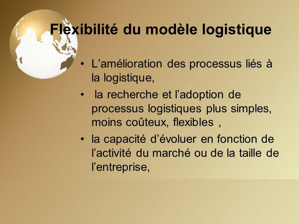 Flexibilité du modèle logistique Lamélioration des processus liés à la logistique, la recherche et ladoption de processus logistiques plus simples, mo