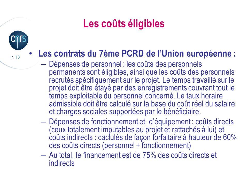 P. 13 Les coûts éligibles Les contrats du 7ème PCRD de lUnion européenne : – Dépenses de personnel : les coûts des personnels permanents sont éligible