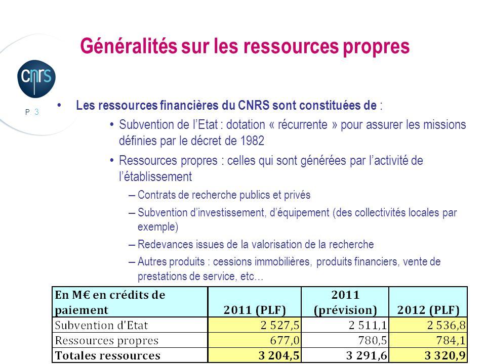P. 3 Généralités sur les ressources propres Les ressources financières du CNRS sont constituées de : Subvention de lEtat : dotation « récurrente » pou