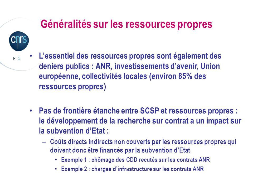 P. 5 Généralités sur les ressources propres Lessentiel des ressources propres sont également des deniers publics : ANR, investissements davenir, Union