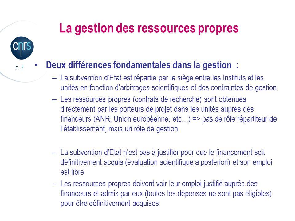 P. 7 La gestion des ressources propres Deux différences fondamentales dans la gestion : – La subvention dEtat est répartie par le siège entre les Inst