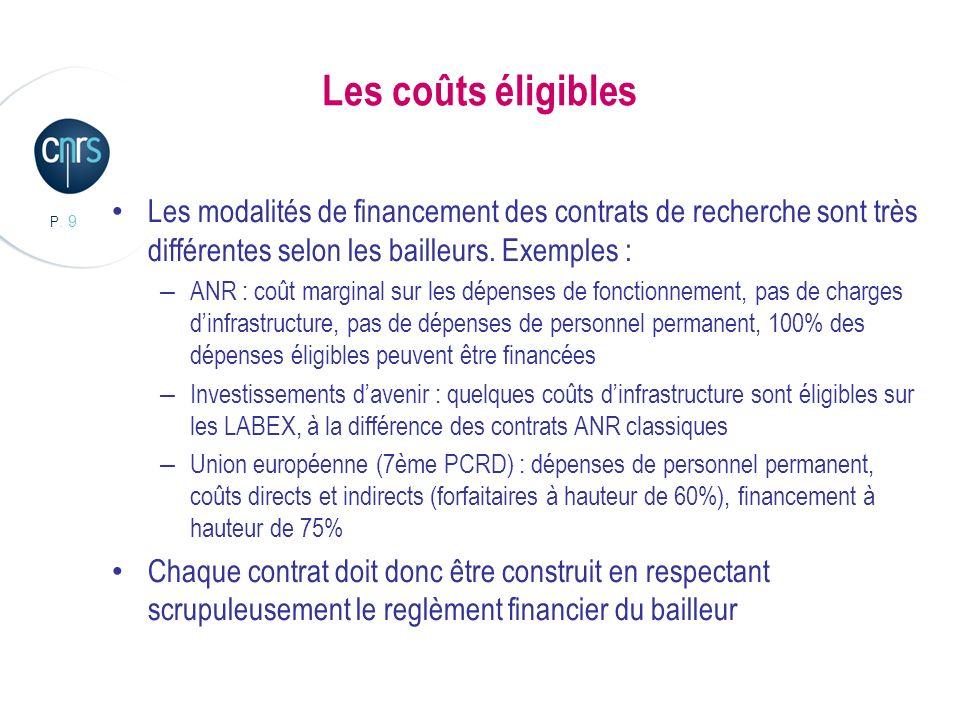 P. 9 Les coûts éligibles Les modalités de financement des contrats de recherche sont très différentes selon les bailleurs. Exemples : – ANR : coût mar