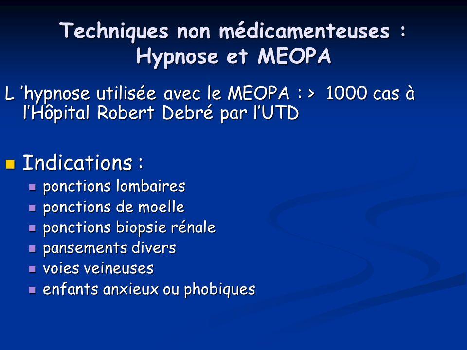 Techniques non médicamenteuses : Hypnose et MEOPA L hypnose utilisée avec le MEOPA : > 1000 cas à lHôpital Robert Debré par lUTD Indications : Indicat